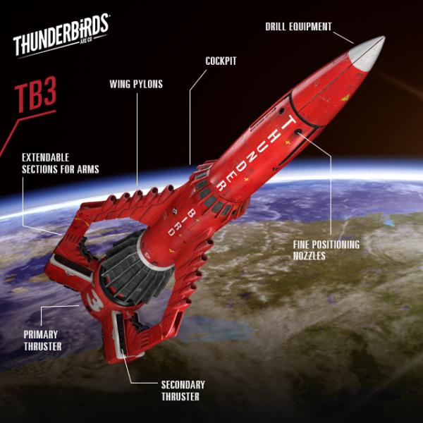 tb3-diagram