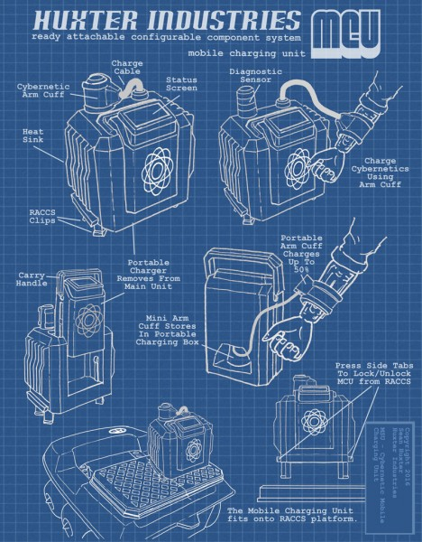 mcu-blueprint