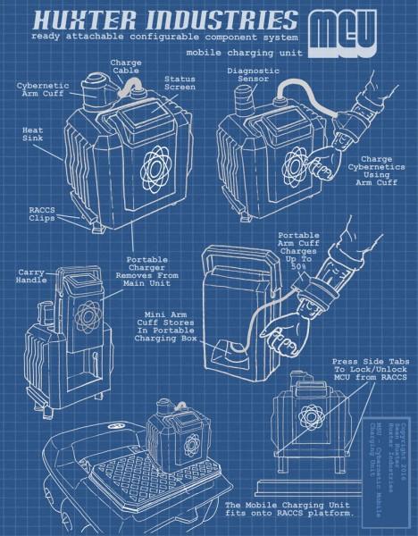 mcu-blueprint